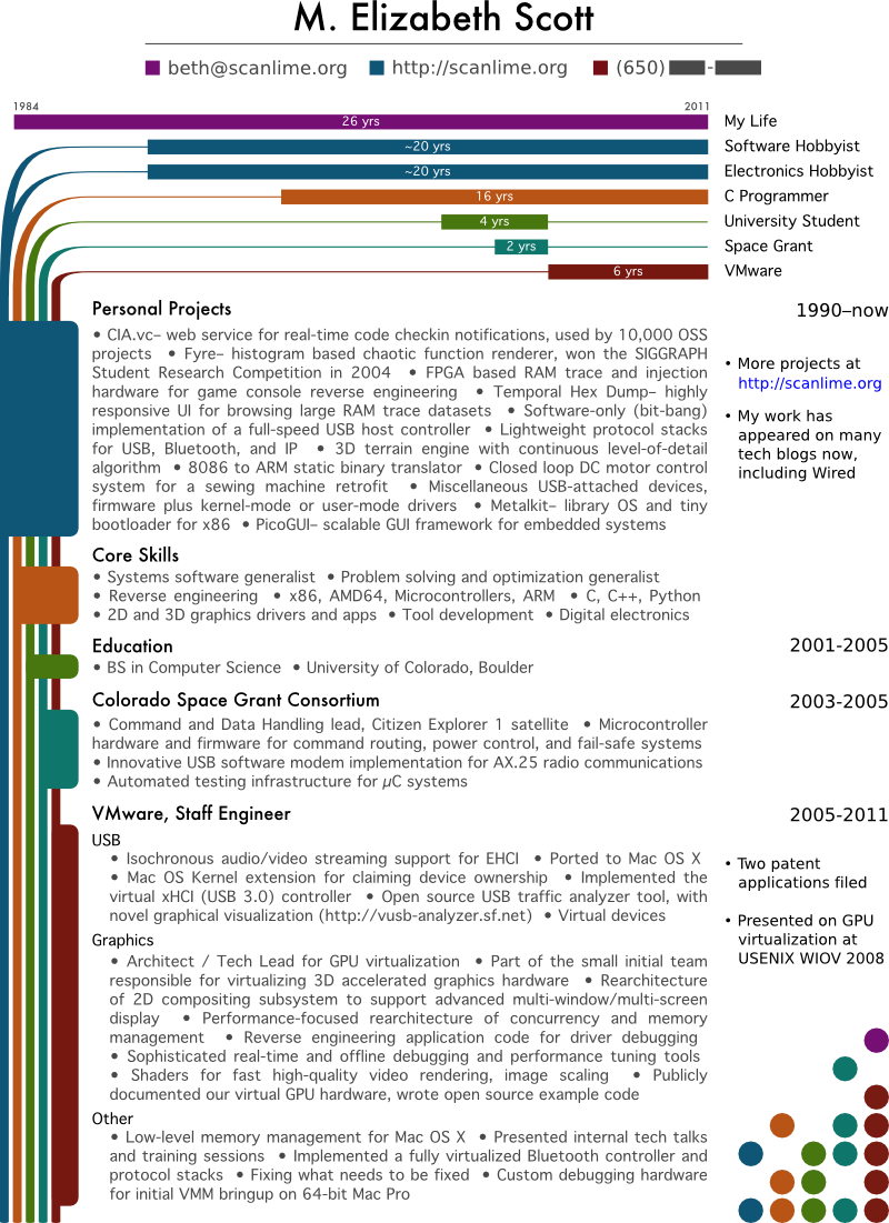 Opposenewapstandardsus  Surprising Rsum  Scanlime With Foxy  Thoughts On Rsum With Nice Internal Audit Resume Also General Resume Cover Letter Examples In Addition Computer Science Resume Sample And Job Objectives For Resumes As Well As Resume For College Application Template Additionally What Does A Resume Look Like For A Job From Scanlimeorg With Opposenewapstandardsus  Foxy Rsum  Scanlime With Nice  Thoughts On Rsum And Surprising Internal Audit Resume Also General Resume Cover Letter Examples In Addition Computer Science Resume Sample From Scanlimeorg