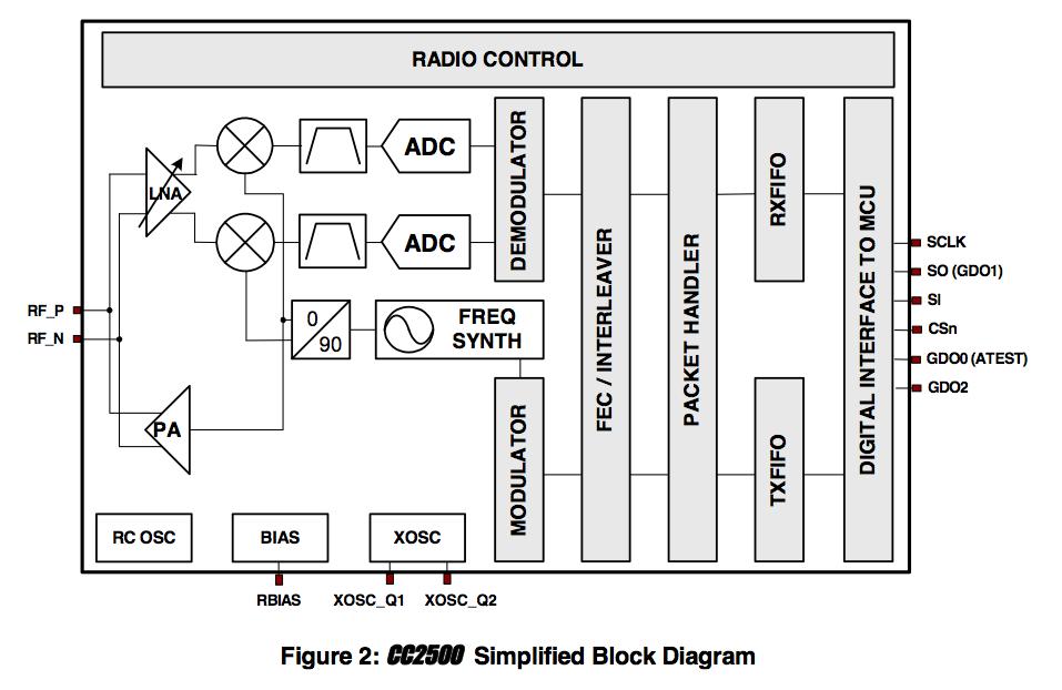 segway wiring diagram get free image about wiring diagram