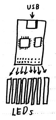 fadecandy-diagram